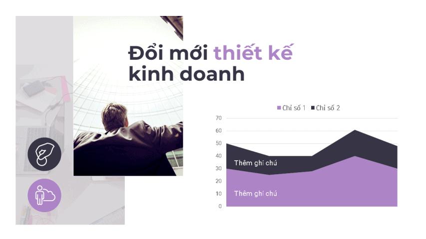 doi-moi-thiet-ke-kinh-doanh-22