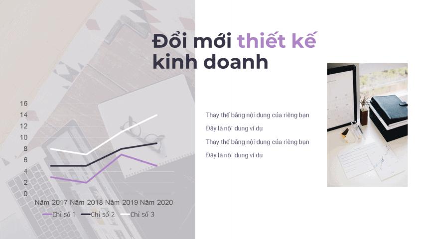 doi-moi-thiet-ke-kinh-doanh-23